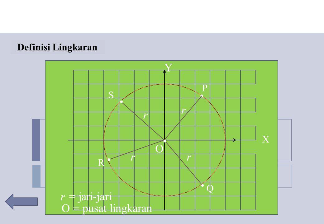 . . . . . Y r r O r r r = jari-jari O = pusat lingkaran