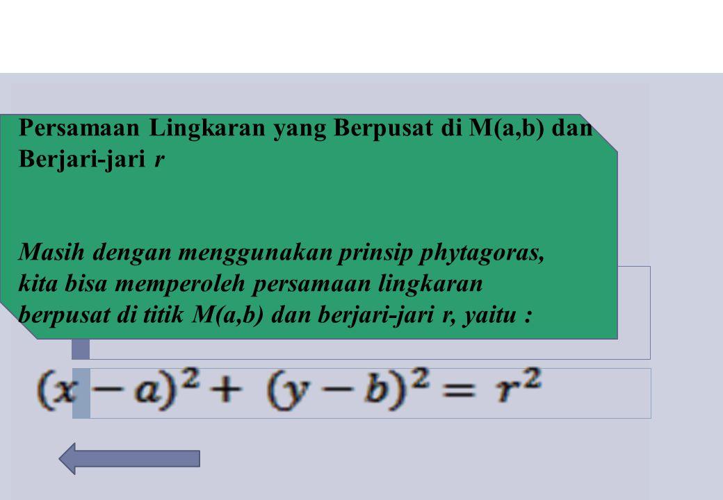Persamaan Lingkaran yang Berpusat di M(a,b) dan Berjari-jari r