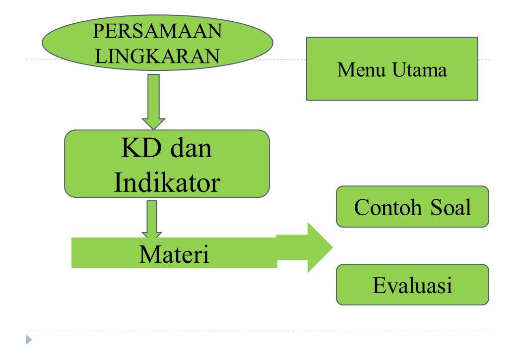 KD dan Indikator Materi Contoh Soal Evaluasi PERSAMAAN LINGKARAN