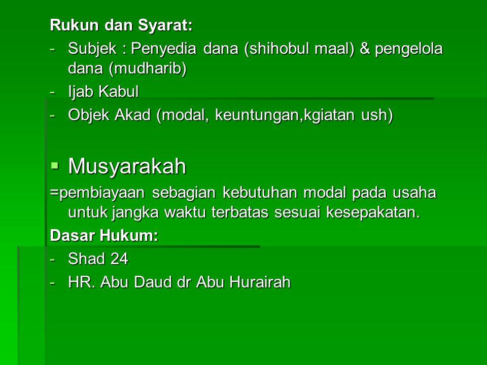 Musyarakah Rukun dan Syarat: