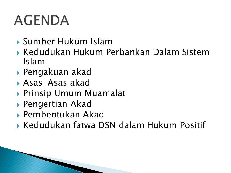AGENDA Sumber Hukum Islam Kedudukan Hukum Perbankan Dalam Sistem Islam