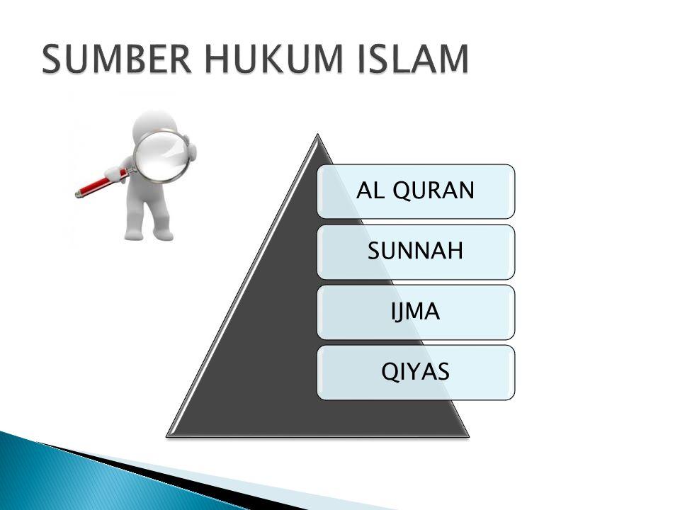 SUMBER HUKUM ISLAM AL QURAN SUNNAH IJMA QIYAS