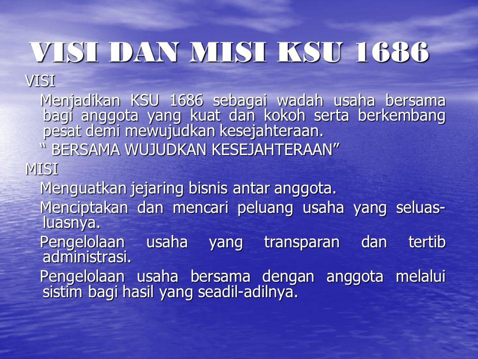 VISI DAN MISI KSU 1686 VISI.