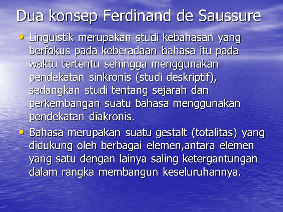 Dua konsep Ferdinand de Saussure