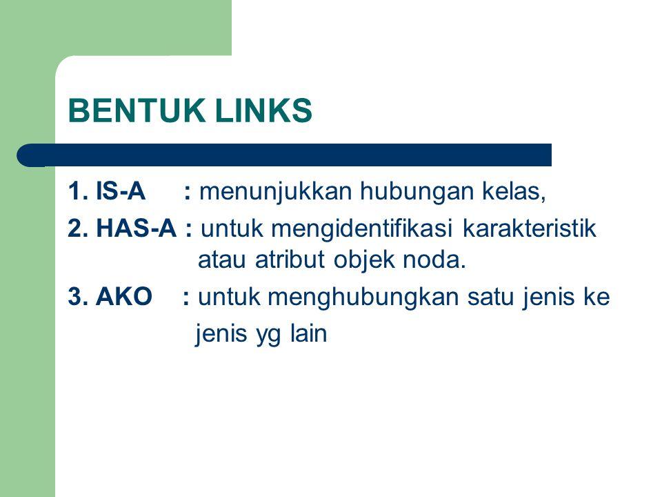 BENTUK LINKS 1. IS-A : menunjukkan hubungan kelas,