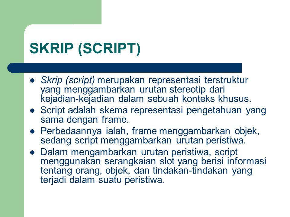 SKRIP (SCRIPT)