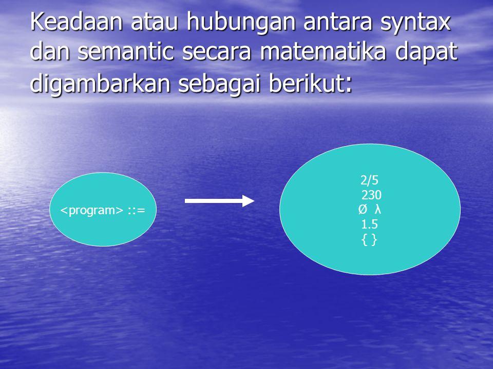 Keadaan atau hubungan antara syntax dan semantic secara matematika dapat digambarkan sebagai berikut: