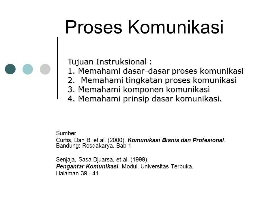 Proses Komunikasi Tujuan Instruksional : 1. Memahami dasar-dasar proses komunikasi. 2. Memahami tingkatan proses komunikasi.