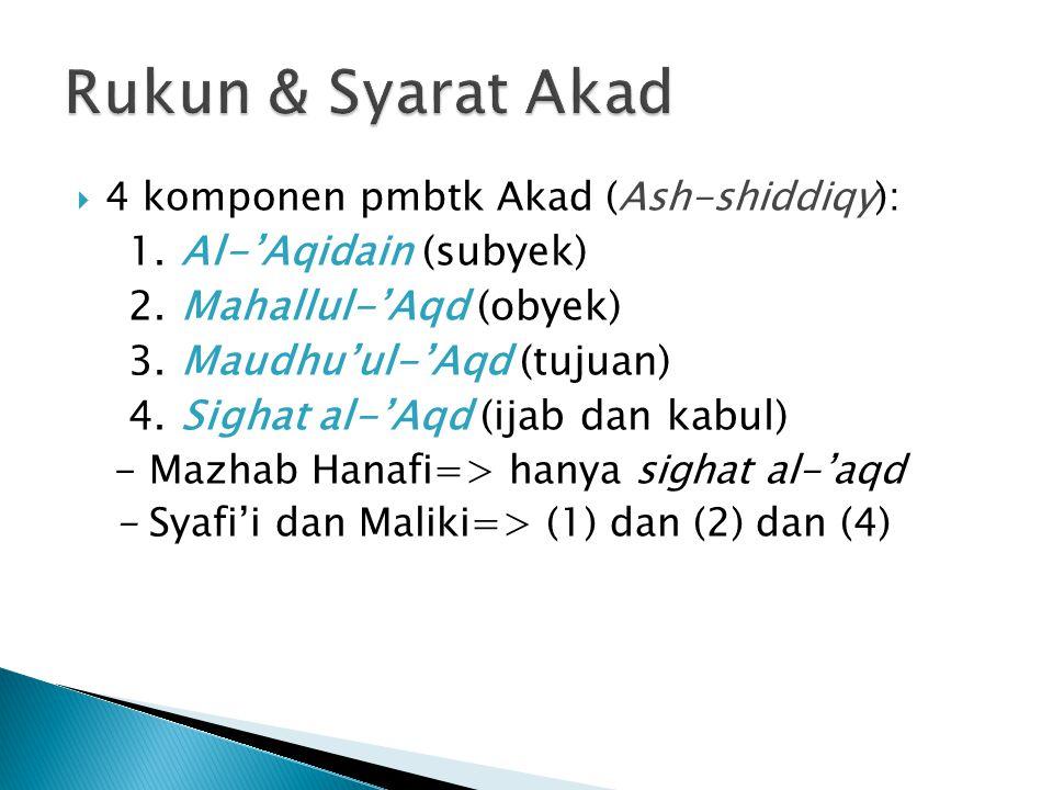 Rukun & Syarat Akad 1. Al-'Aqidain (subyek) 2. Mahallul-'Aqd (obyek)