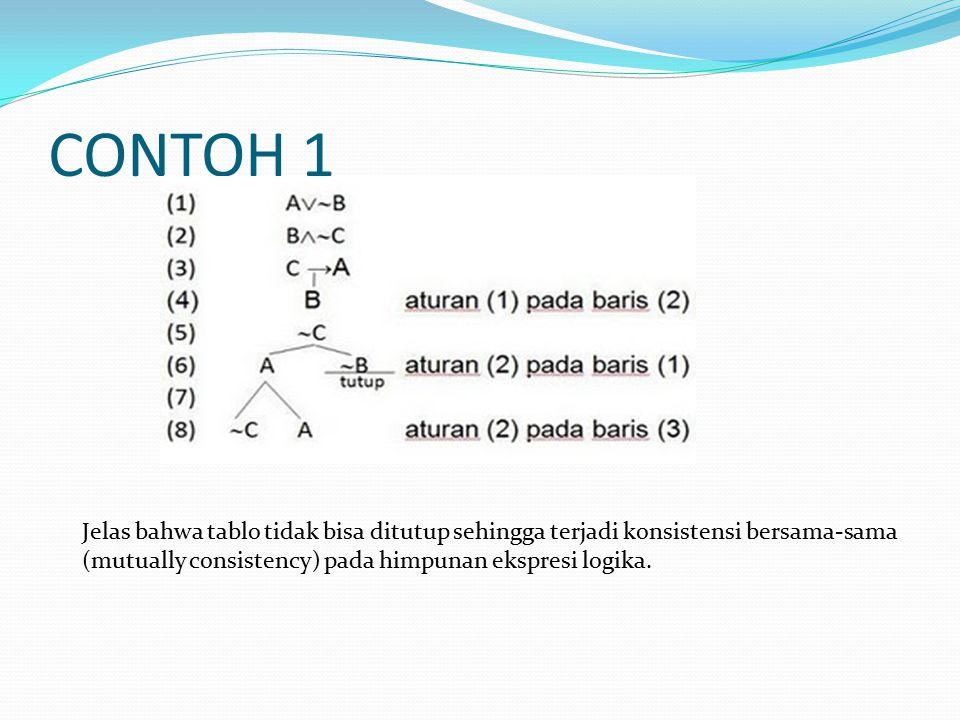 CONTOH 1 Jelas bahwa tablo tidak bisa ditutup sehingga terjadi konsistensi bersama-sama.