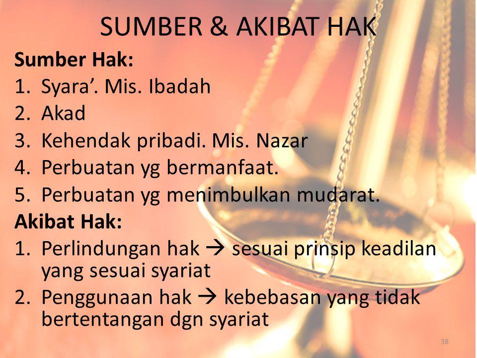 SUMBER & AKIBAT HAK Sumber Hak: Syara'. Mis. Ibadah Akad