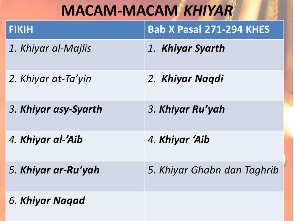 MACAM-MACAM KHIYAR FIKIH Bab X Pasal 271-294 KHES 1. Khiyar al-Majlis