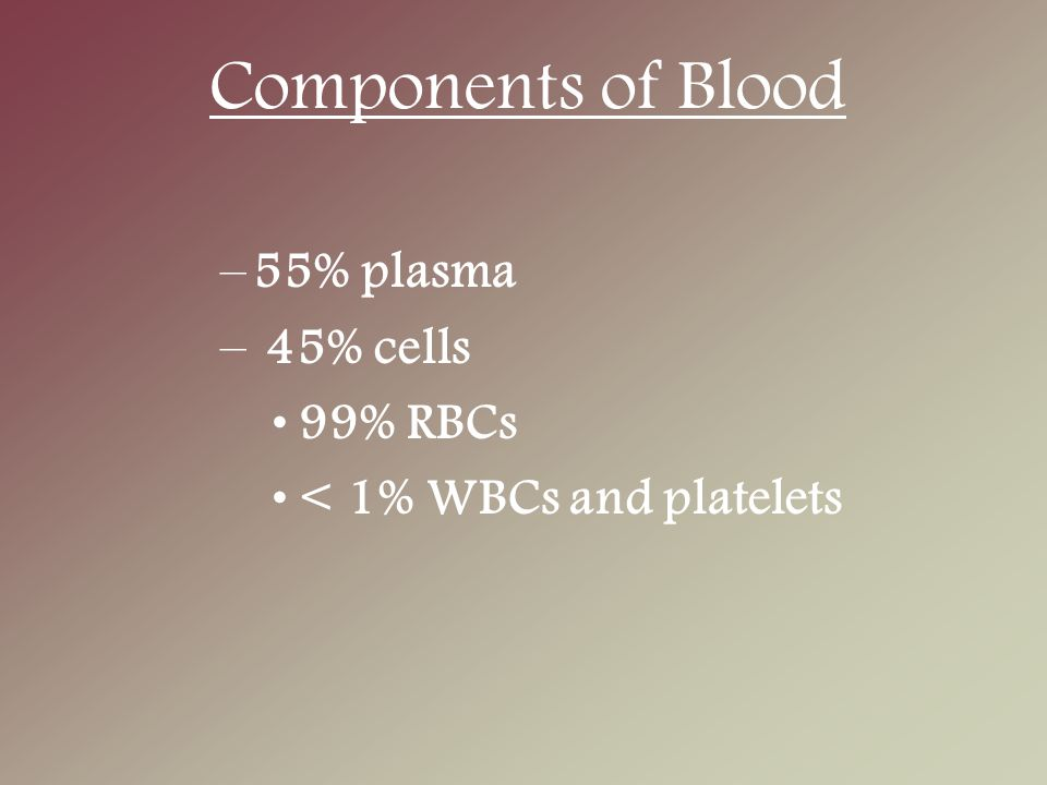 Components of Blood 55% plasma 45% cells 99% RBCs