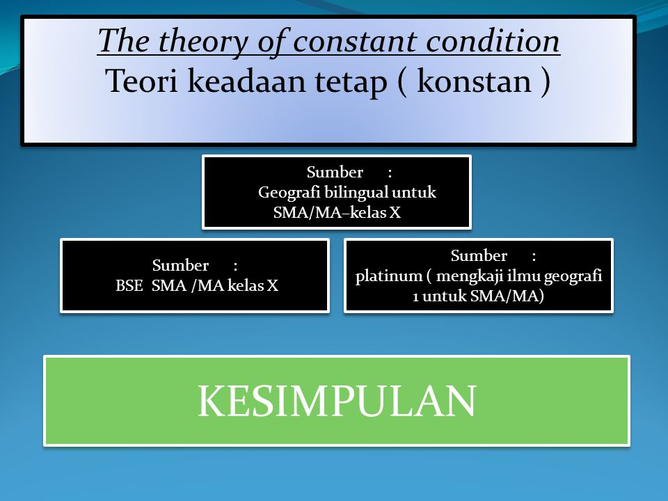 The theory of constant condition Teori keadaan tetap ( konstan )