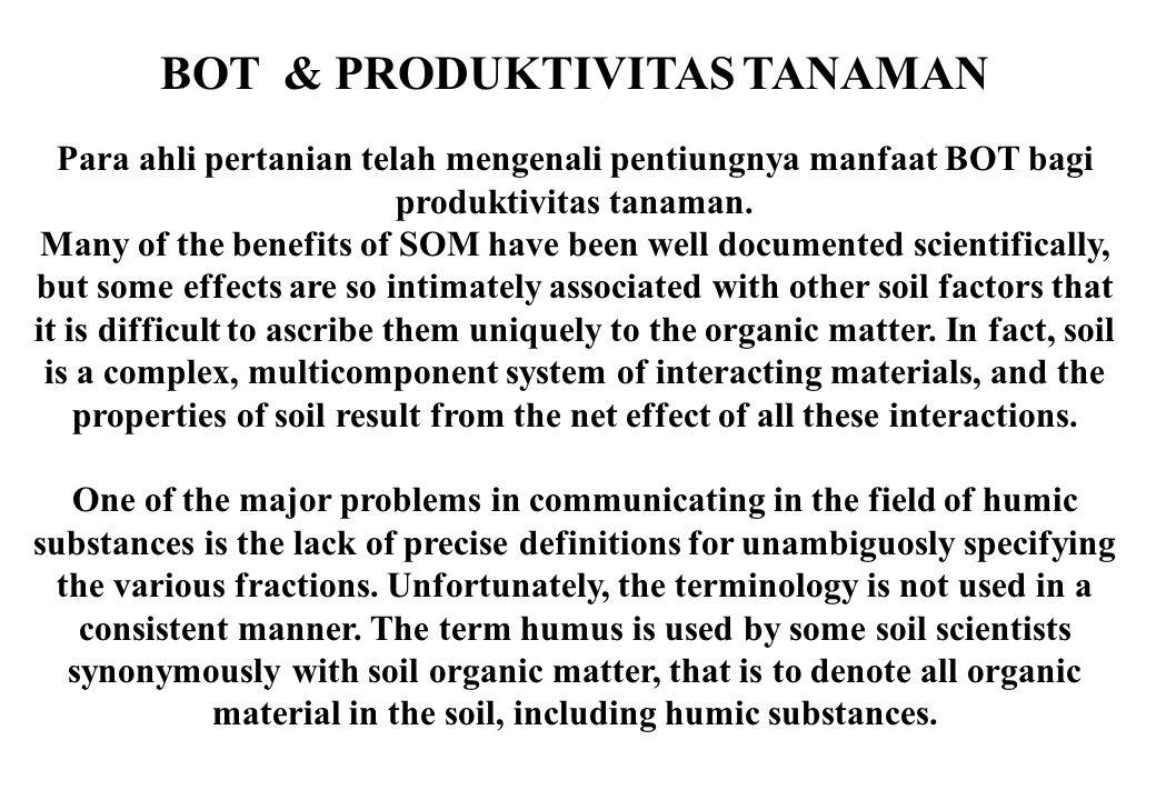 BOT & PRODUKTIVITAS TANAMAN