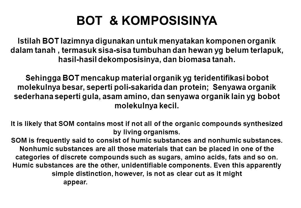 BOT & KOMPOSISINYA