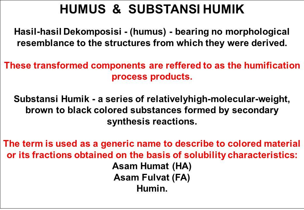 HUMUS & SUBSTANSI HUMIK