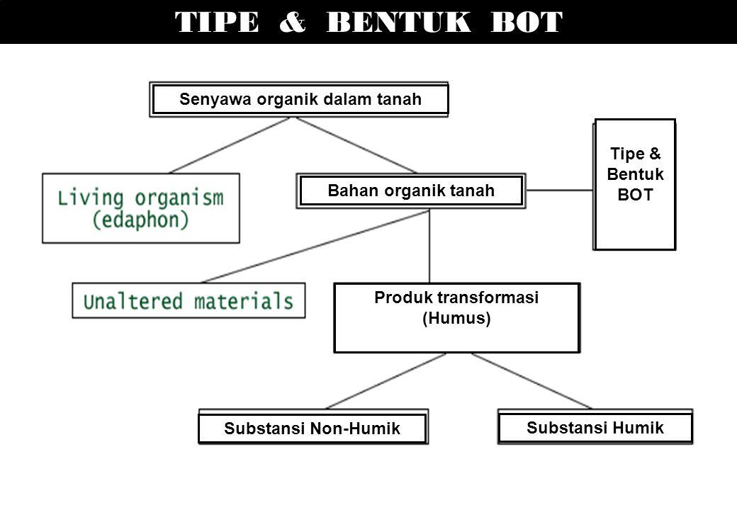 Senyawa organik dalam tanah