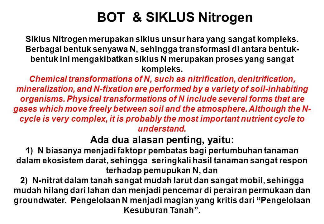 BOT & SIKLUS Nitrogen Ada dua alasan penting, yaitu: