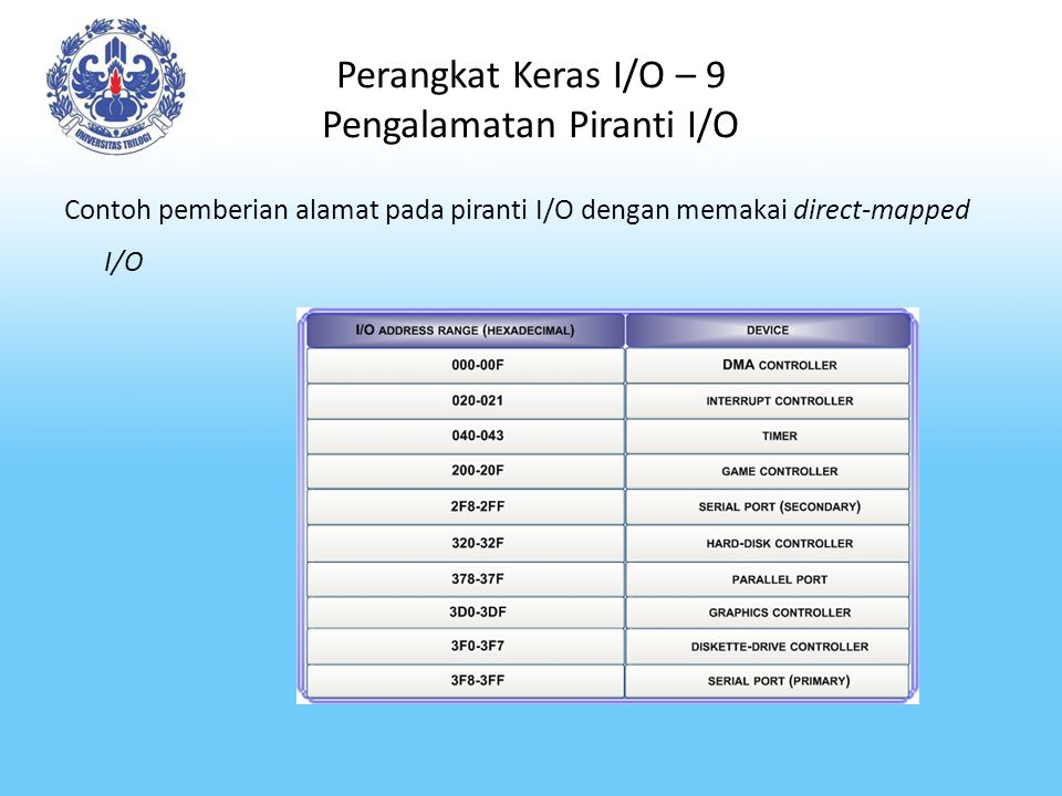 Perangkat Keras I/O – 9 Pengalamatan Piranti I/O