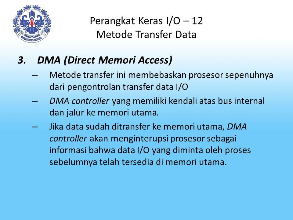 Perangkat Keras I/O – 12 Metode Transfer Data