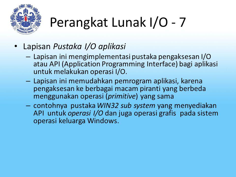 Perangkat Lunak I/O - 7 Lapisan Pustaka I/O aplikasi
