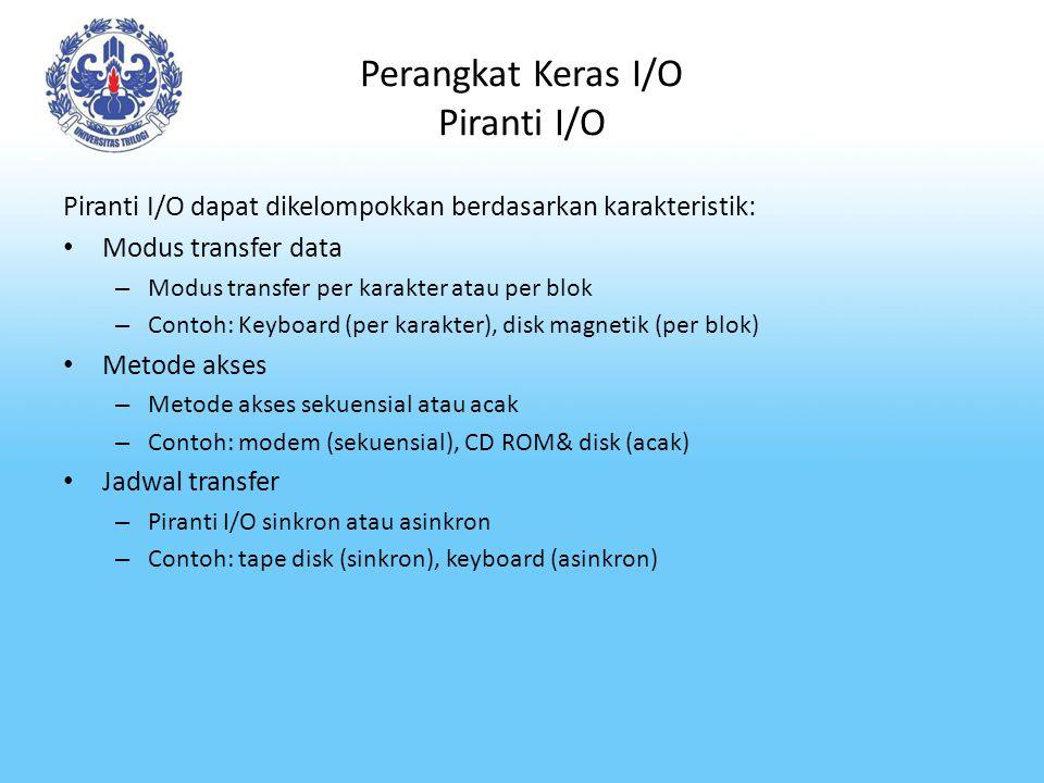 Perangkat Keras I/O Piranti I/O