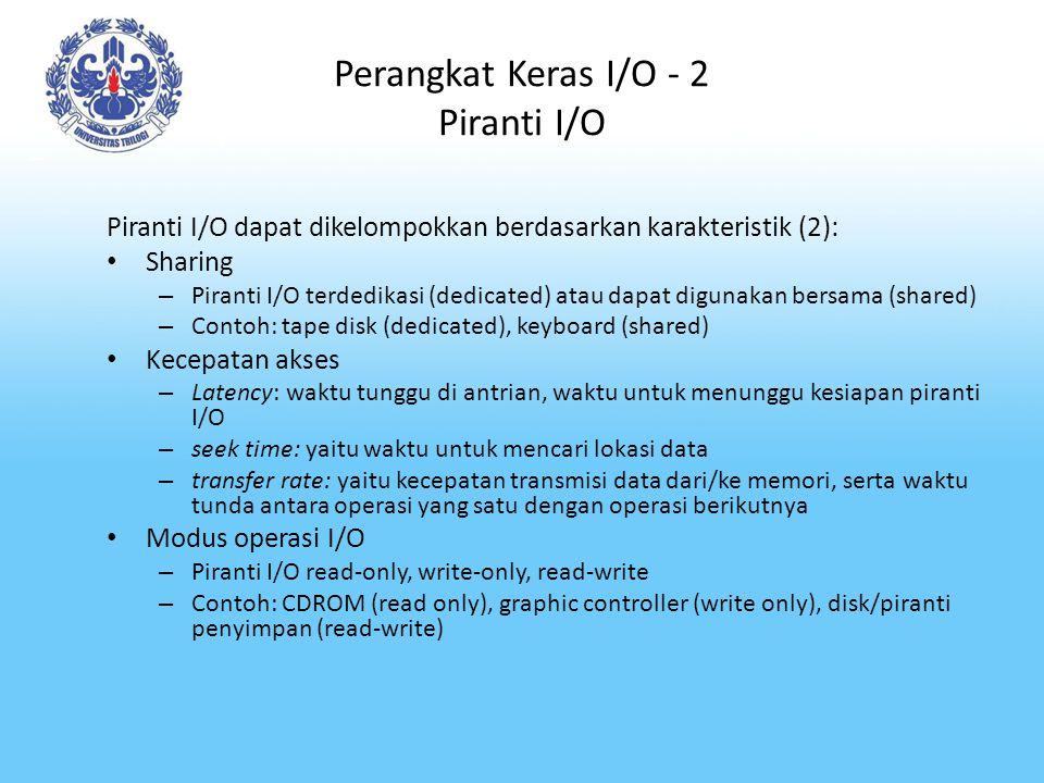 Perangkat Keras I/O - 2 Piranti I/O