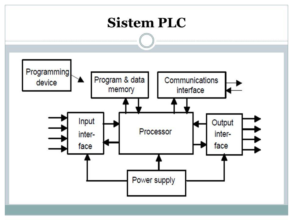 Sistem PLC