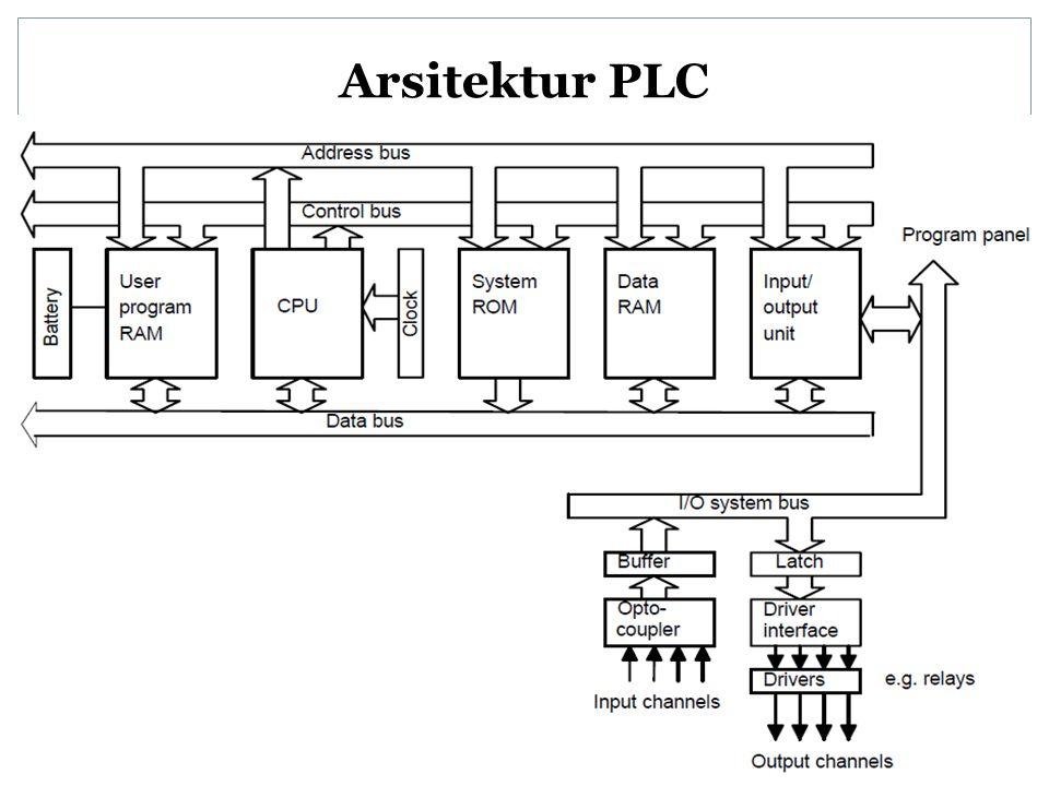 Arsitektur PLC