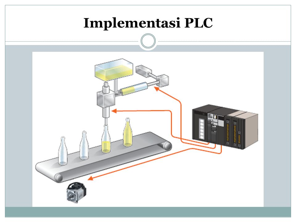 Implementasi PLC