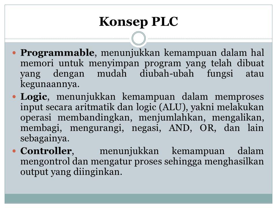 Konsep PLC