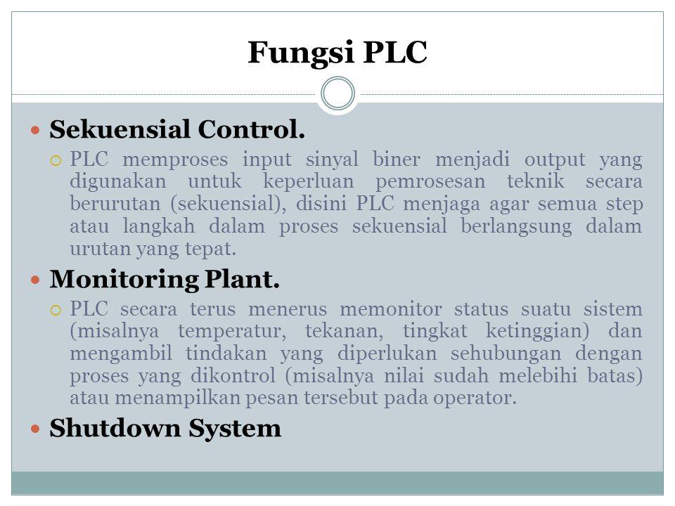 Fungsi PLC Sekuensial Control. Monitoring Plant. Shutdown System