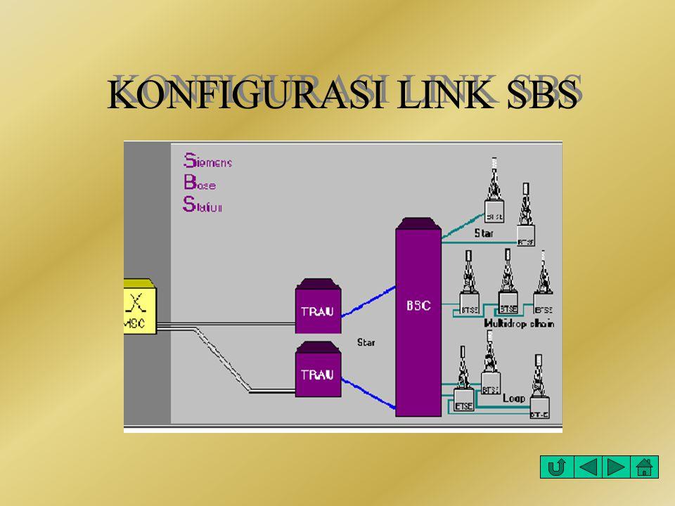 KONFIGURASI LINK SBS