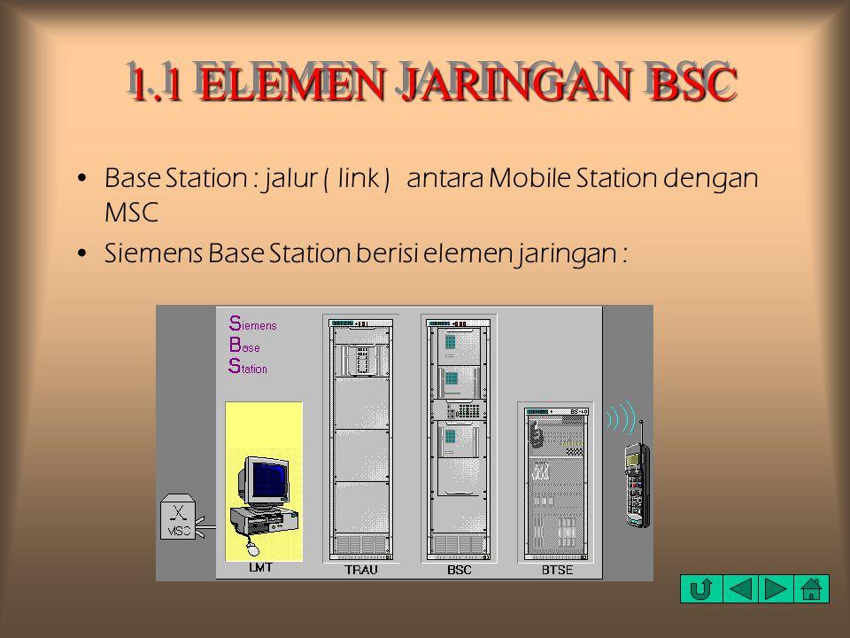 1.1 ELEMEN JARINGAN BSC Base Station : jalur ( link ) antara Mobile Station dengan MSC.