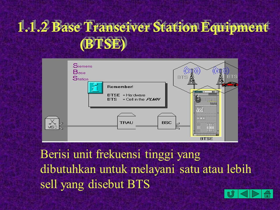 1.1.2 Base Transeiver Station Equipment (BTSE)