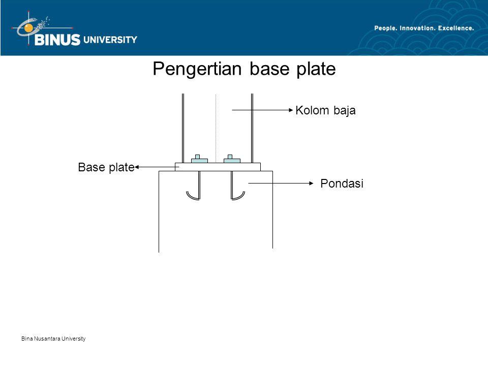 Pengertian base plate Kolom baja Base plate Pondasi