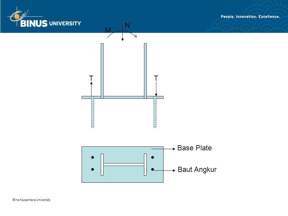 N M T T Base Plate Baut Angkur Bina Nusantara University