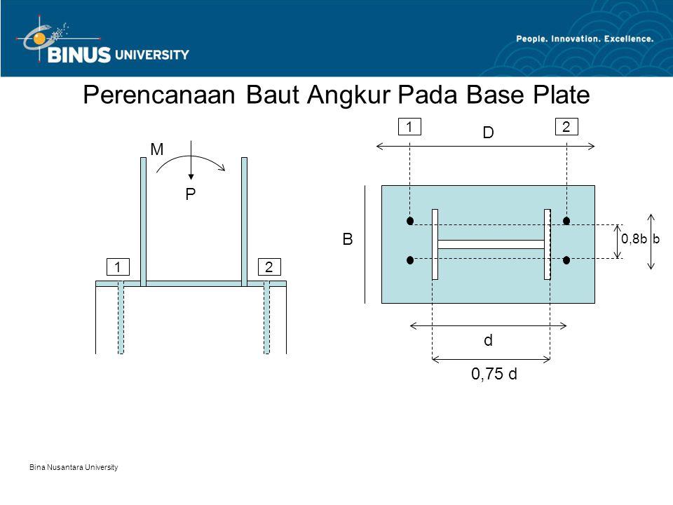 Perencanaan Baut Angkur Pada Base Plate