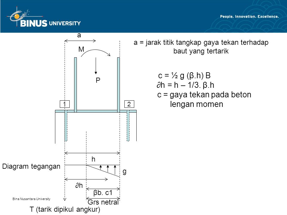 c = gaya tekan pada beton lengan momen