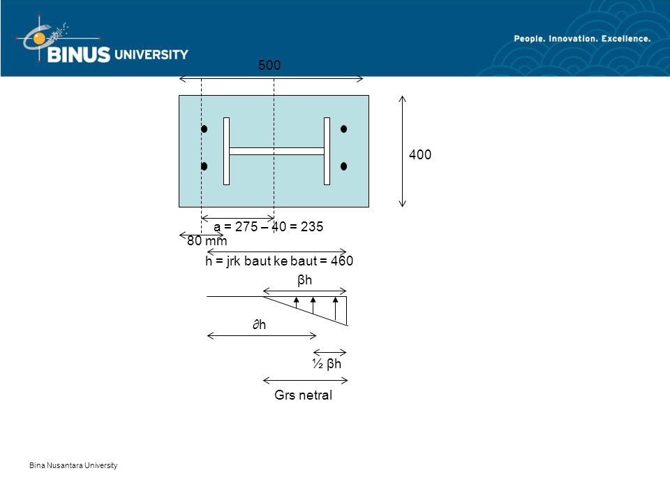 500 400 a = 275 – 40 = 235 80 mm h = jrk baut ke baut = 460 βh ∂h ½ βh