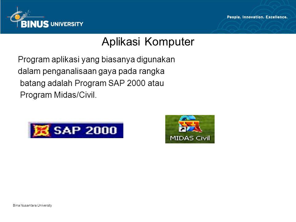 Aplikasi Komputer Program aplikasi yang biasanya digunakan
