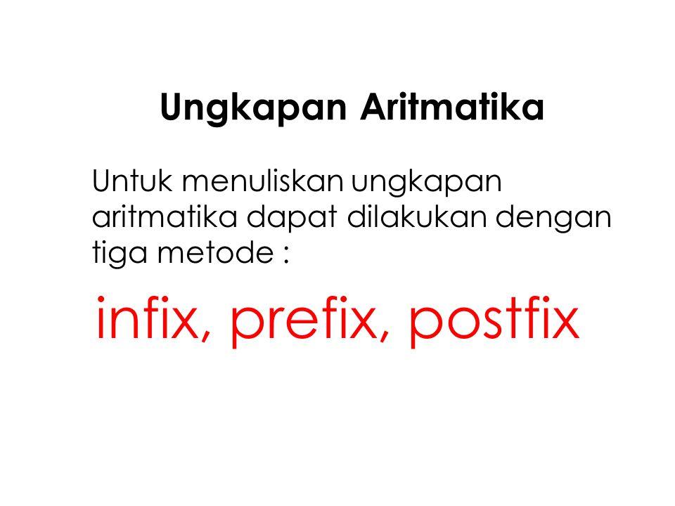 infix, prefix, postfix Ungkapan Aritmatika