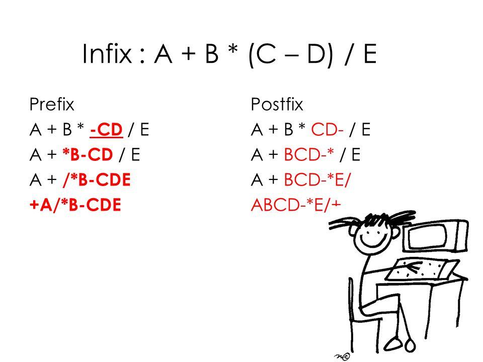 Infix : A + B * (C – D) / E Prefix A + B * -CD / E A + *B-CD / E