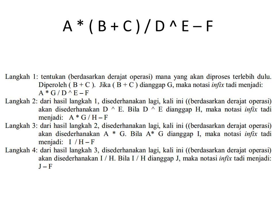 A * ( B + C ) / D ^ E – F