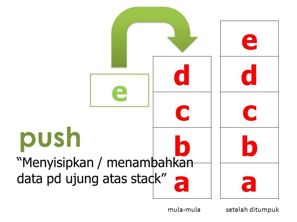 d c b a e d c b a e push Menyisipkan / menambahkan
