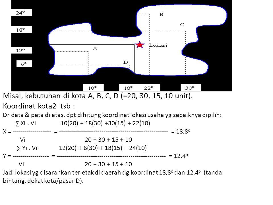 Misal, kebutuhan di kota A, B, C, D (=20, 30, 15, 10 unit)