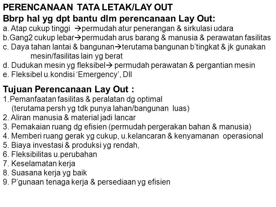 PERENCANAAN TATA LETAK/LAY OUT