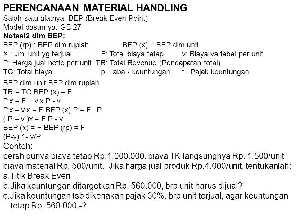 PERENCANAAN MATERIAL HANDLING