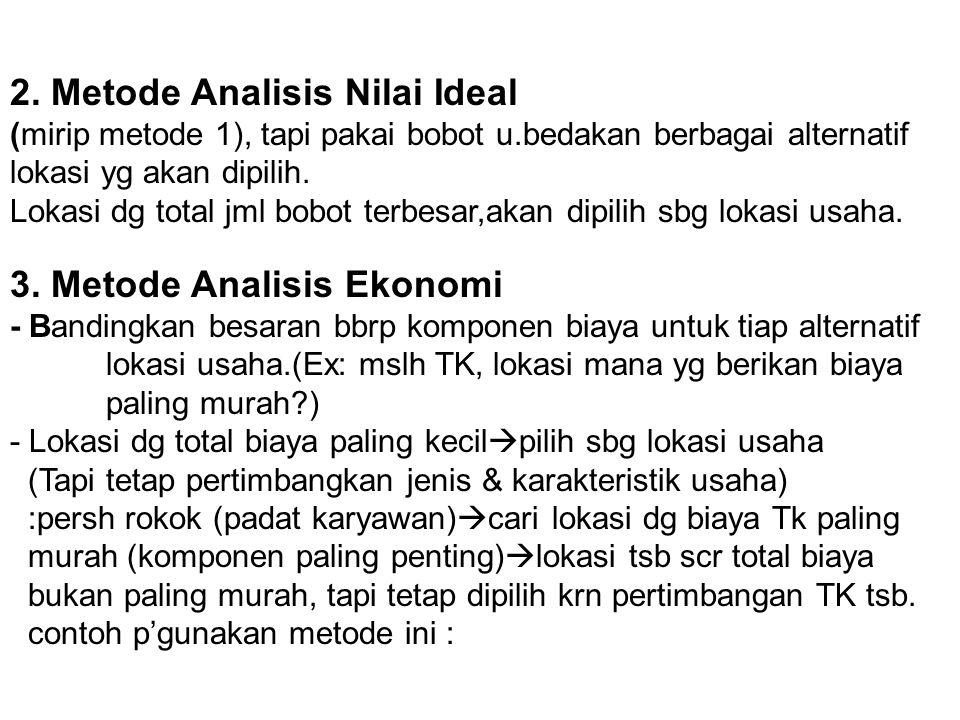 2. Metode Analisis Nilai Ideal (mirip metode 1), tapi pakai bobot u